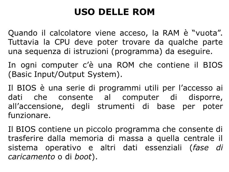 USO DELLE ROM Quando il calcolatore viene acceso, la RAM è vuota .
