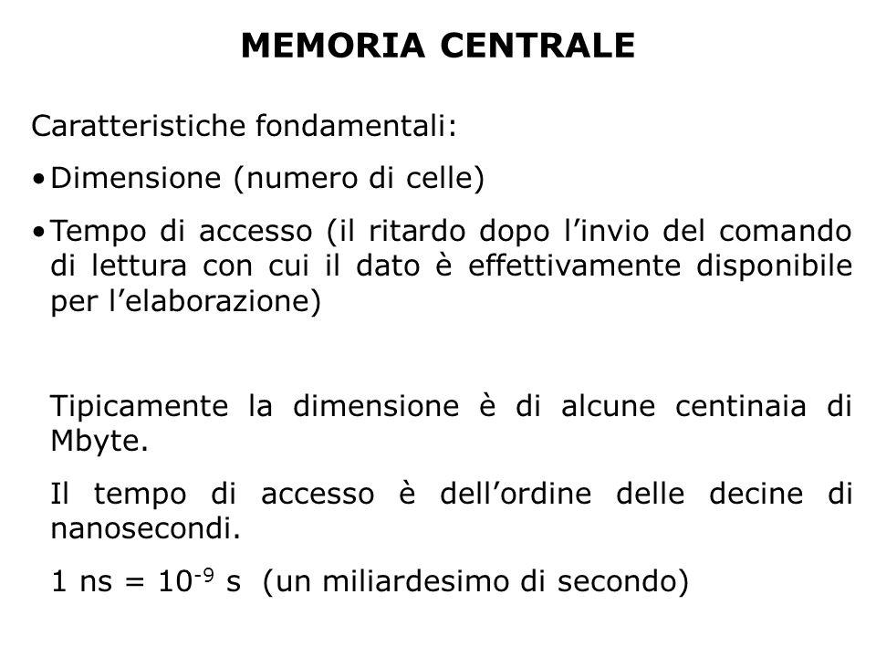 MEMORIA CENTRALE Caratteristiche fondamentali: Dimensione (numero di celle) Tempo di accesso (il ritardo dopo l'invio del comando di lettura con cui il dato è effettivamente disponibile per l'elaborazione) Tipicamente la dimensione è di alcune centinaia di Mbyte.