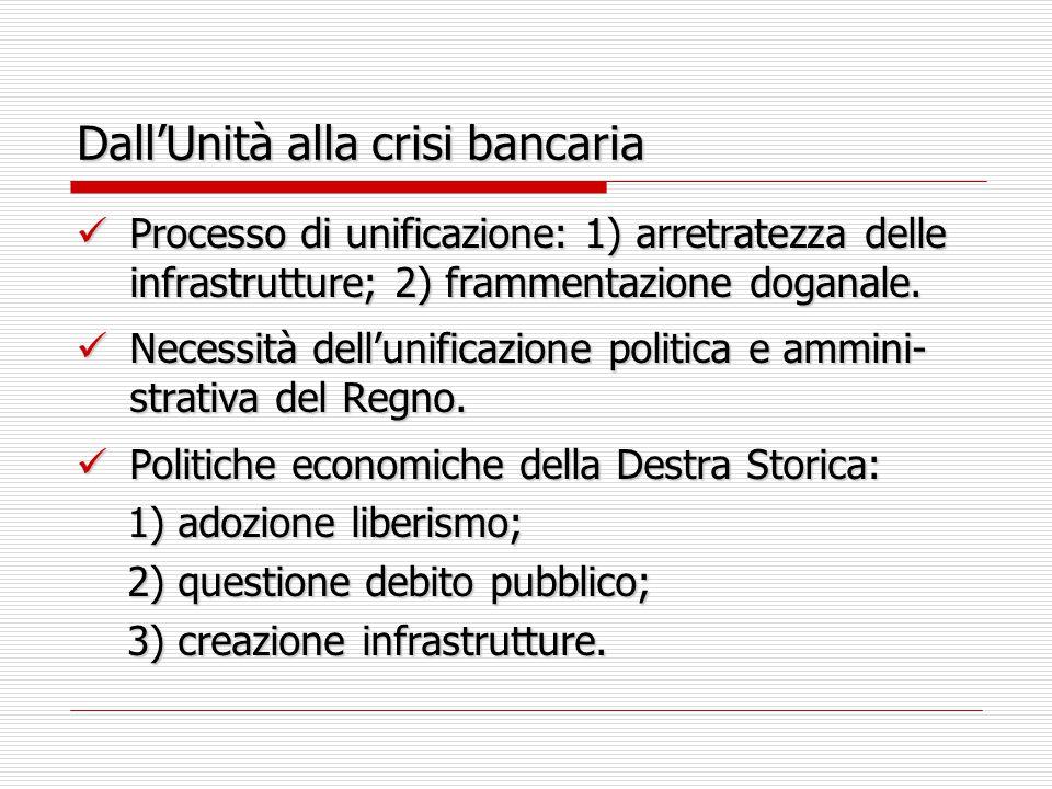 Dall'Unità alla crisi bancaria Processo di unificazione: 1) arretratezza delle infrastrutture; 2) frammentazione doganale. Processo di unificazione: 1