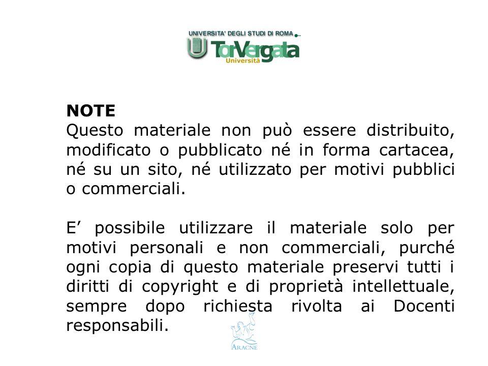 NOTE Questo materiale non può essere distribuito, modificato o pubblicato né in forma cartacea, né su un sito, né utilizzato per motivi pubblici o com