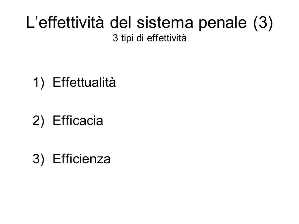 L'effettività del sistema penale (3) 3 tipi di effettività 1)Effettualità 2)Efficacia 3)Efficienza