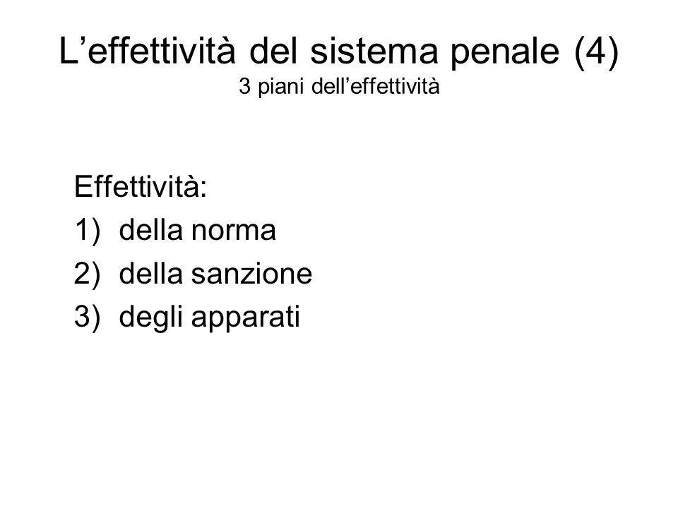 L'effettività del sistema penale (4) 3 piani dell'effettività Effettività: 1)della norma 2)della sanzione 3)degli apparati