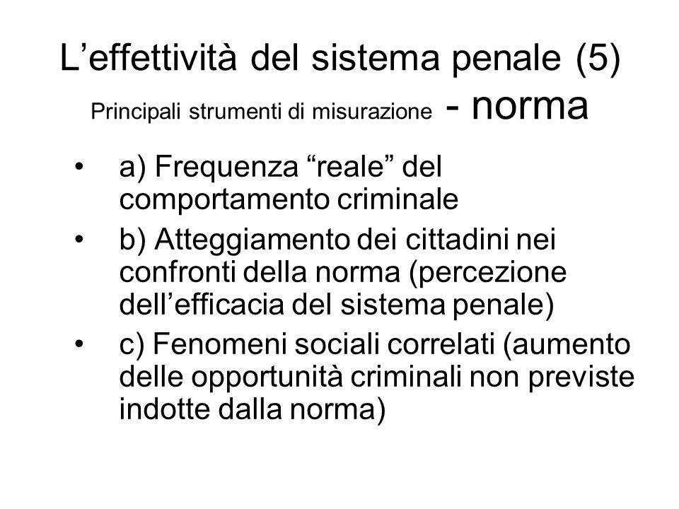 L'effettività del sistema penale (5) Principali strumenti di misurazione - norma a) Frequenza reale del comportamento criminale b) Atteggiamento dei cittadini nei confronti della norma (percezione dell'efficacia del sistema penale) c) Fenomeni sociali correlati (aumento delle opportunità criminali non previste indotte dalla norma)