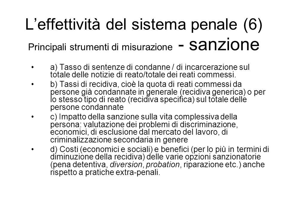 L'effettività del sistema penale (6) Principali strumenti di misurazione - sanzione a) Tasso di sentenze di condanne / di incarcerazione sul totale delle notizie di reato/totale dei reati commessi.