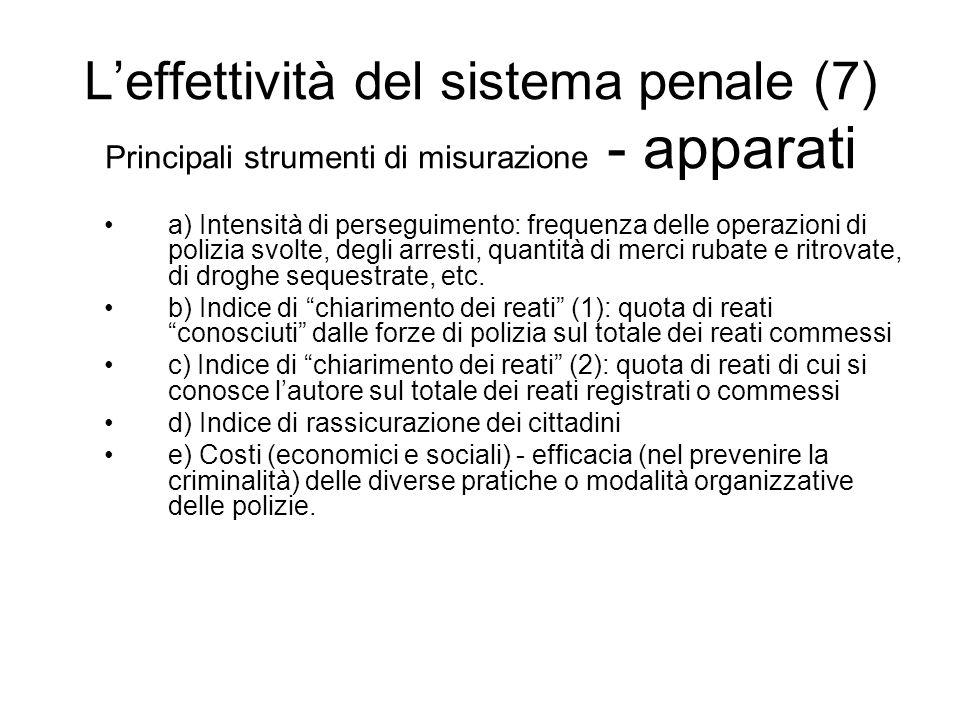 L'effettività del sistema penale (7) Principali strumenti di misurazione - apparati a) Intensità di perseguimento: frequenza delle operazioni di polizia svolte, degli arresti, quantità di merci rubate e ritrovate, di droghe sequestrate, etc.
