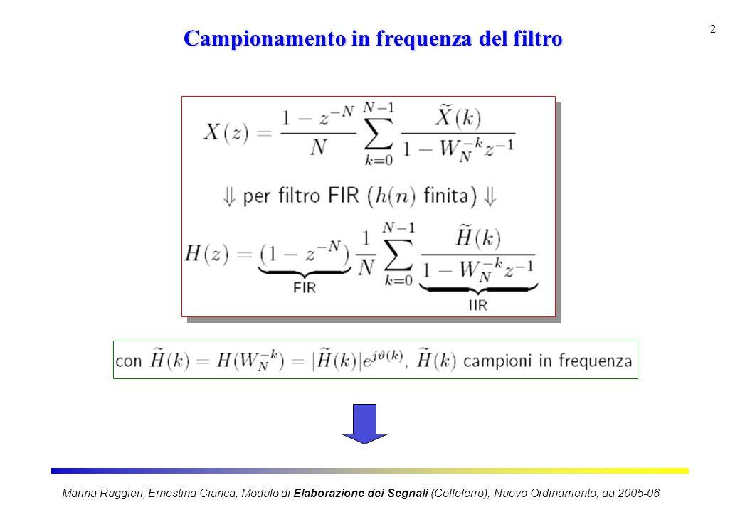 2 Campionamento in frequenza del filtro