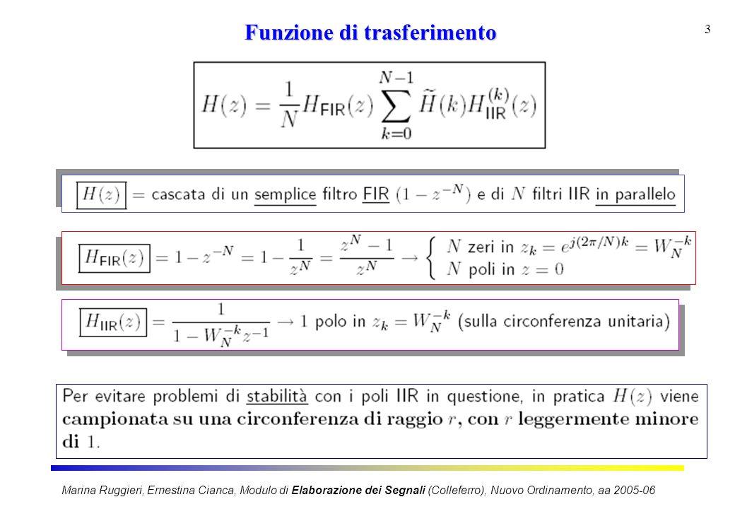 Marina Ruggieri, Ernestina Cianca, Modulo di Elaborazione dei Segnali (Colleferro), Nuovo Ordinamento, aa 2005-06 4 Grafo topologico