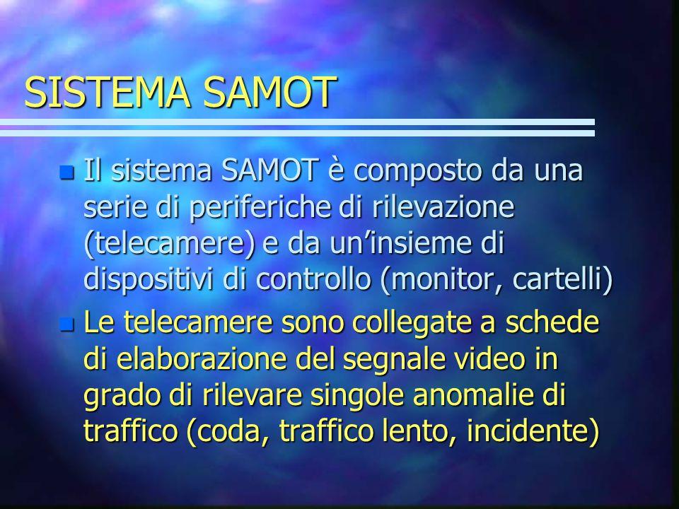 SISTEMA SAMOT n Il sistema SAMOT è composto da una serie di periferiche di rilevazione (telecamere) e da un'insieme di dispositivi di controllo (monitor, cartelli) n Le telecamere sono collegate a schede di elaborazione del segnale video in grado di rilevare singole anomalie di traffico (coda, traffico lento, incidente)