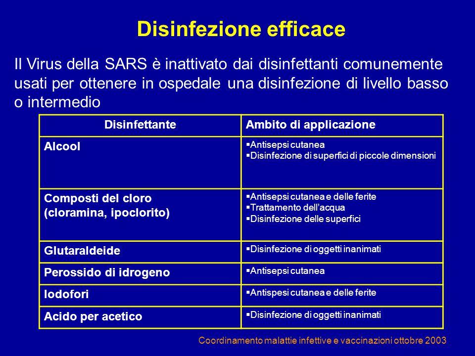 Coordinamento malattie infettive e vaccinazioni ottobre 2003 Disinfezione efficace DisinfettanteAmbito di applicazione Alcool  Antisepsi cutanea  Di