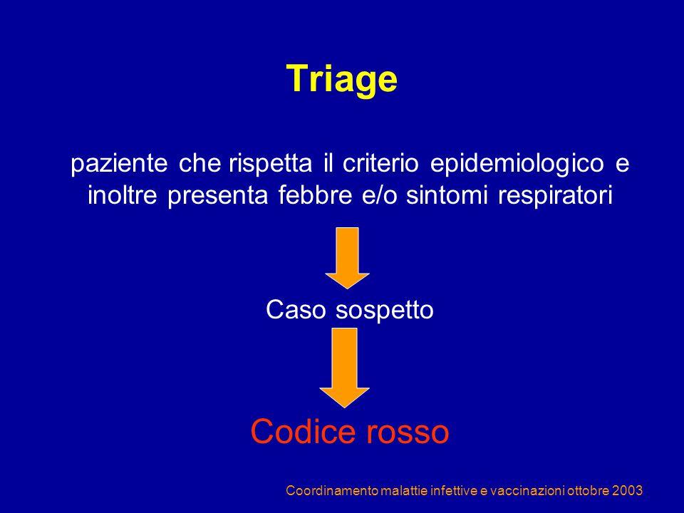 Coordinamento malattie infettive e vaccinazioni ottobre 2003 Triage paziente che rispetta il criterio epidemiologico e inoltre presenta febbre e/o sin