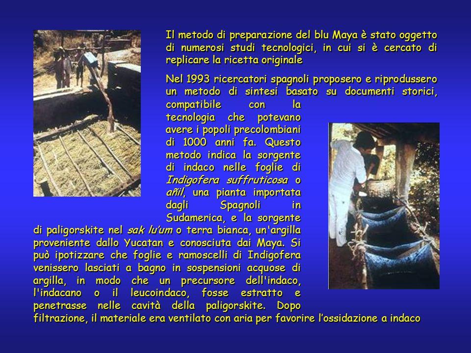 Il metodo di preparazione del blu Maya è stato oggetto di numerosi studi tecnologici, in cui si è cercato di replicare la ricetta originale Nel 1993 ricercatori spagnoli proposero e riprodussero un metodo di sintesi basato su documenti storici, compatibile con la tecnologia che potevano avere i popoli precolombiani di 1000 anni fa.