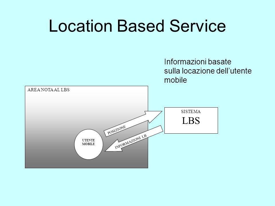 Location Based Service AREA NOTA AL LBS SISTEMA LBS UTENTE MOBILE POSIZIONE INFORMAZIONI LB Informazioni basate sulla locazione dell'utente mobile