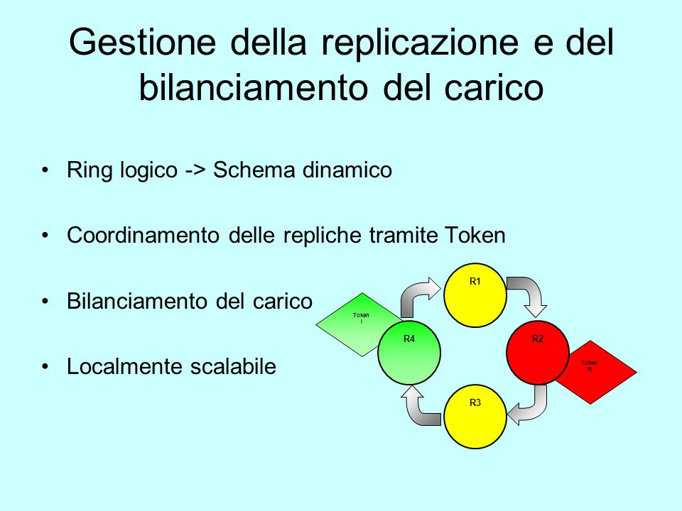 Gestione della replicazione e del bilanciamento del carico Ring logico -> Schema dinamico Coordinamento delle repliche tramite Token Bilanciamento del carico Localmente scalabile Token I Token R R4 R1 R2 R3