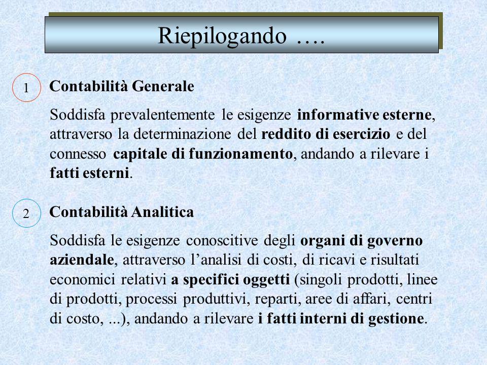 Contabilità Analitica Ecco che allora individuiamo, nell'ambito del sistema informativo, 2 tipologie di rilevazioni SISTEMATICHE Contabilità Generale