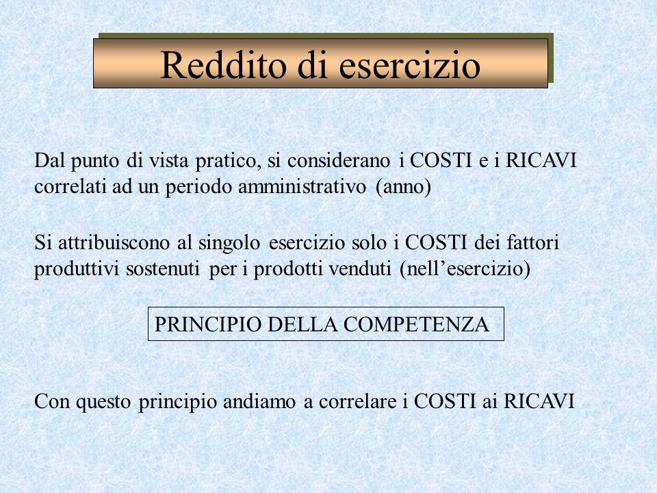 Reddito di esercizio Dal punto di vista pratico, si considerano i COSTI e i RICAVI correlati ad un periodo amministrativo (anno) Si attribuiscono al s