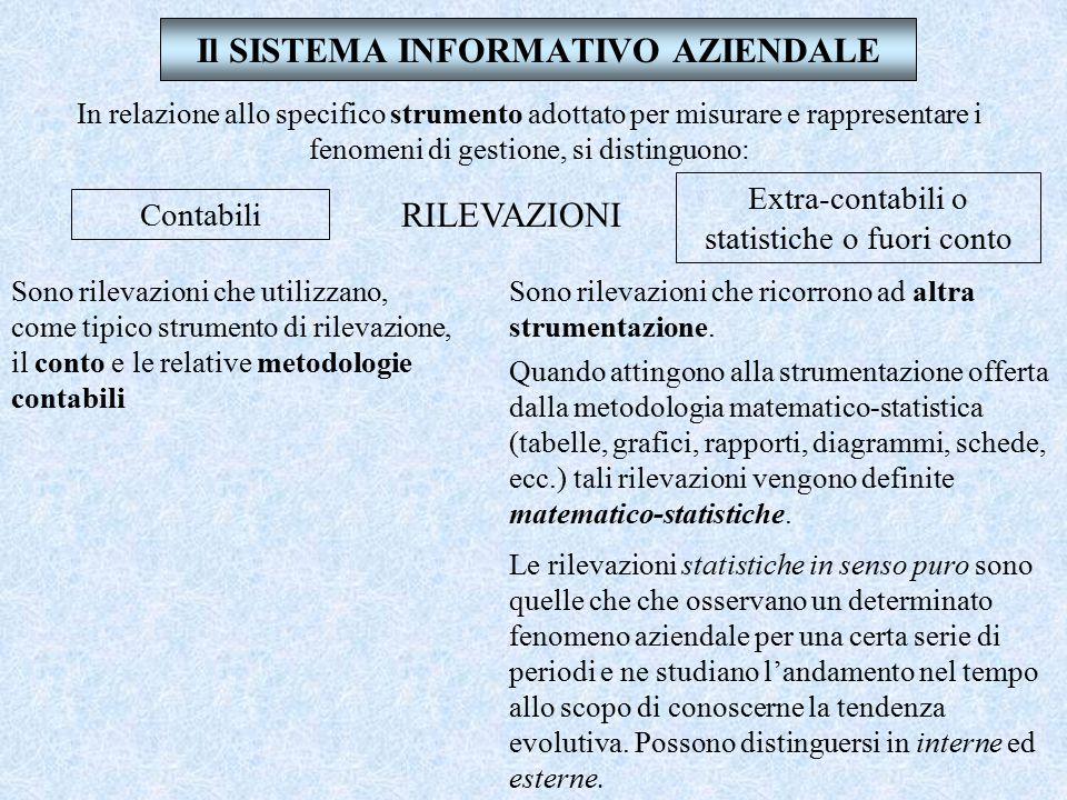 La CONTABILITA' GENERALE D'ESERCIZIO Perché utilizza come strumento di rilevazione il conto Perché osserva l'impresa nel suo insieme Perché il suo cic