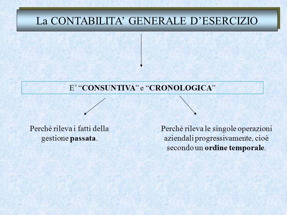 """La CONTABILITA' GENERALE D'ESERCIZIO E detta anche """"SISTEMATICA"""", perché costituisce un insieme coordinato di scritture complesse aventi come scopo la"""