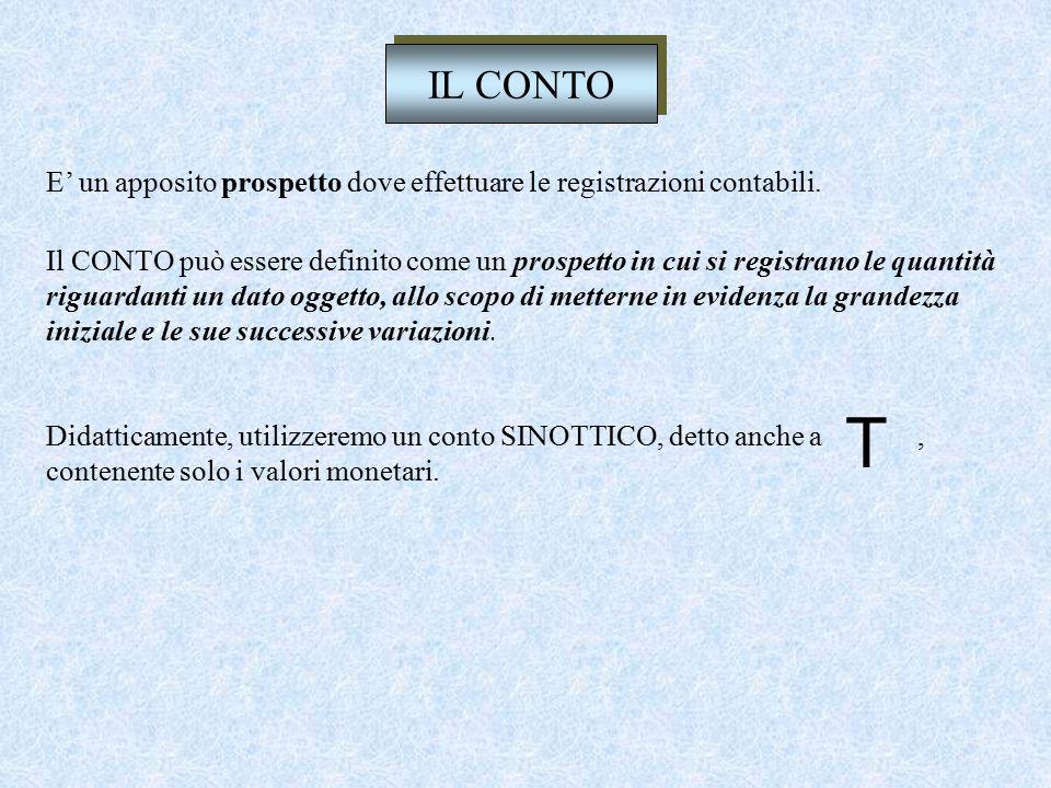 """La CONTABILITA' GENERALE D'ESERCIZIO E' """"CONSUNTIVA"""" e """"CRONOLOGICA"""" Perché rileva i fatti della gestione passata. Perché rileva le singole operazioni"""