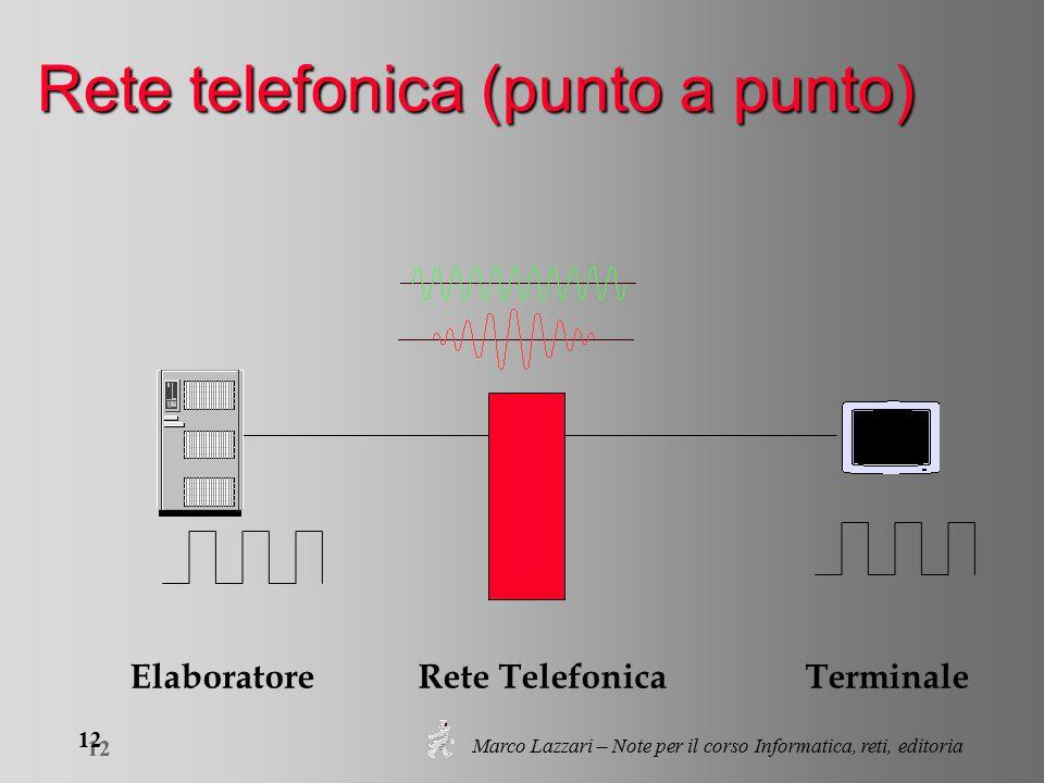 Marco Lazzari – Note per il corso Informatica, reti, editoria 12 Rete telefonica (punto a punto) Elaboratore Rete Telefonica Terminale