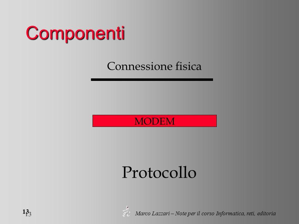 Marco Lazzari – Note per il corso Informatica, reti, editoria 13 Componenti MODEM Protocollo Connessione fisica