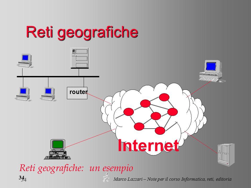 Marco Lazzari – Note per il corso Informatica, reti, editoria 34 Internet router Reti geografiche: un esempio Reti geografiche
