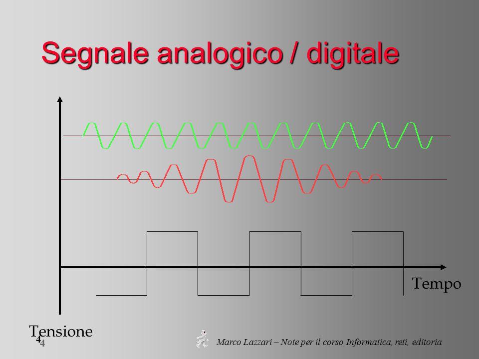 Marco Lazzari – Note per il corso Informatica, reti, editoria 4 4 Segnale analogico / digitale Tensione Tempo