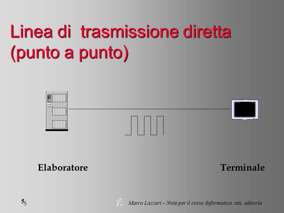 Marco Lazzari – Note per il corso Informatica, reti, editoria 5 5 Linea di trasmissione diretta (punto a punto) Elaboratore Terminale
