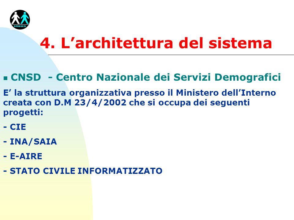 4. L'architettura del sistema n CNSD - Centro Nazionale dei Servizi Demografici E' la struttura organizzativa presso il Ministero dell'Interno creata
