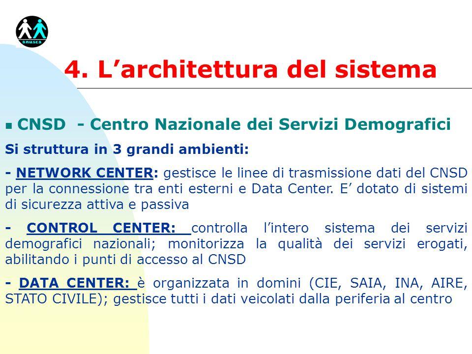 4. L'architettura del sistema n CNSD - Centro Nazionale dei Servizi Demografici Si struttura in 3 grandi ambienti: - NETWORK CENTER: gestisce le linee