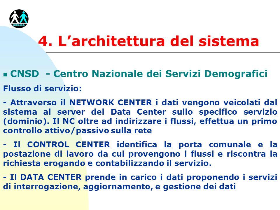 4. L'architettura del sistema n CNSD - Centro Nazionale dei Servizi Demografici Flusso di servizio: - Attraverso il NETWORK CENTER i dati vengono veic