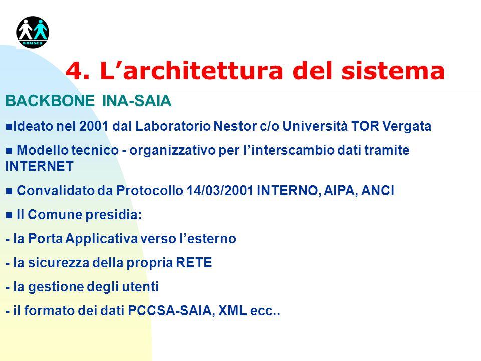 4. L'architettura del sistema BACKBONE INA-SAIA n Ideato nel 2001 dal Laboratorio Nestor c/o Università TOR Vergata n Modello tecnico - organizzativo