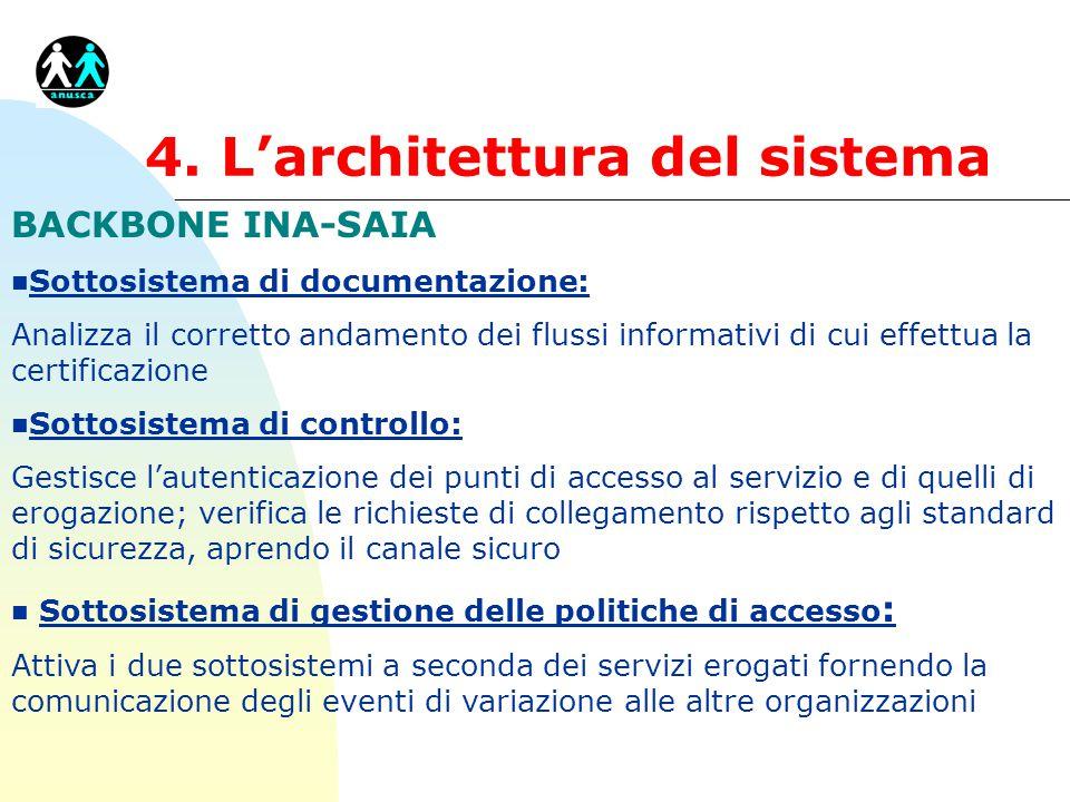 4. L'architettura del sistema BACKBONE INA-SAIA n Sottosistema di documentazione: Analizza il corretto andamento dei flussi informativi di cui effettu