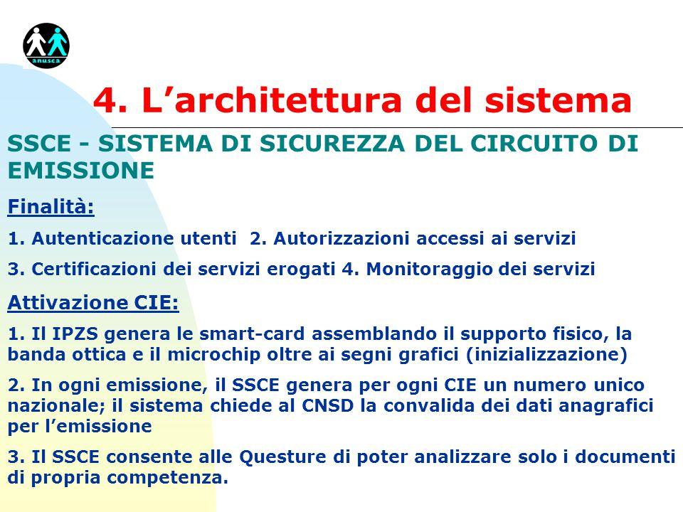 4. L'architettura del sistema SSCE - SISTEMA DI SICUREZZA DEL CIRCUITO DI EMISSIONE Finalità: 1. Autenticazione utenti 2. Autorizzazioni accessi ai se