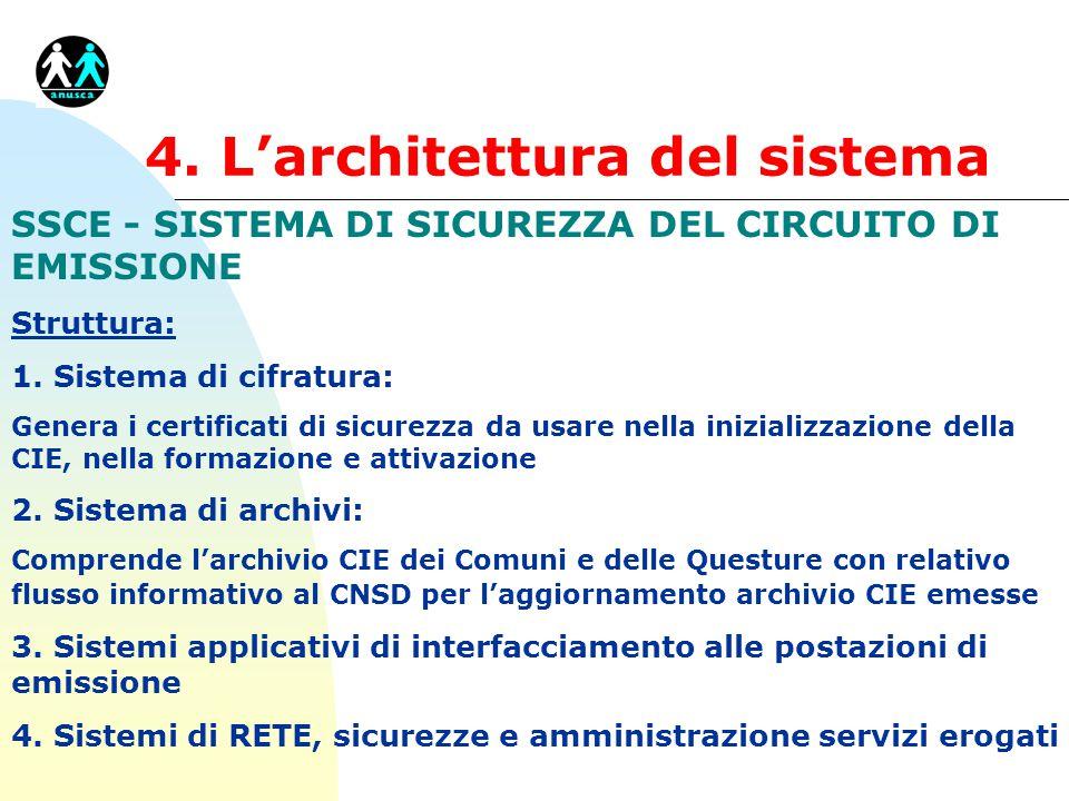 4. L'architettura del sistema SSCE - SISTEMA DI SICUREZZA DEL CIRCUITO DI EMISSIONE Struttura: 1. Sistema di cifratura: Genera i certificati di sicure