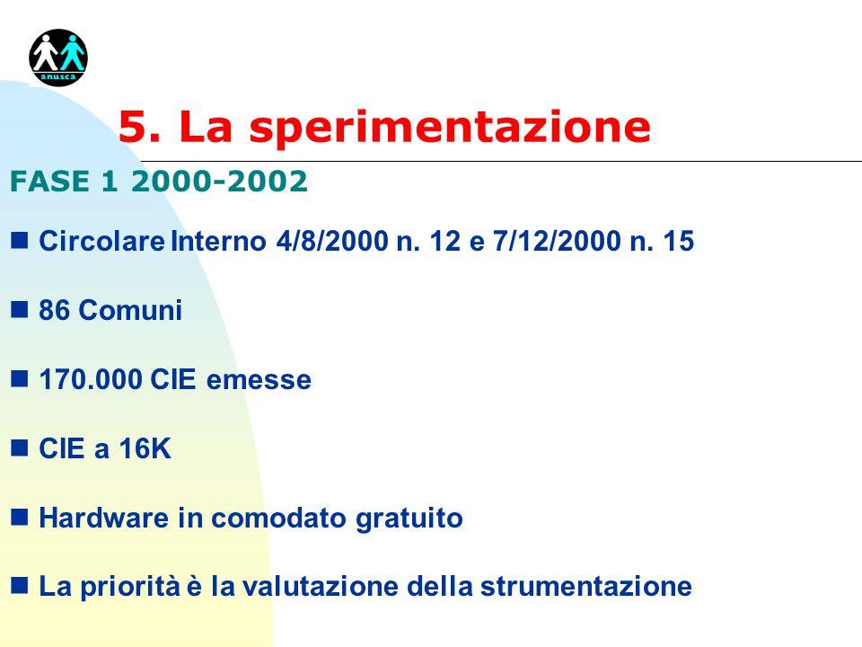 5. La sperimentazione FASE 1 2000-2002 n Circolare Interno 4/8/2000 n. 12 e 7/12/2000 n. 15 n 86 Comuni n 170.000 CIE emesse n CIE a 16K n Hardware in