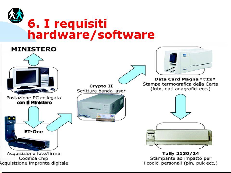 6. I requisiti hardware/software