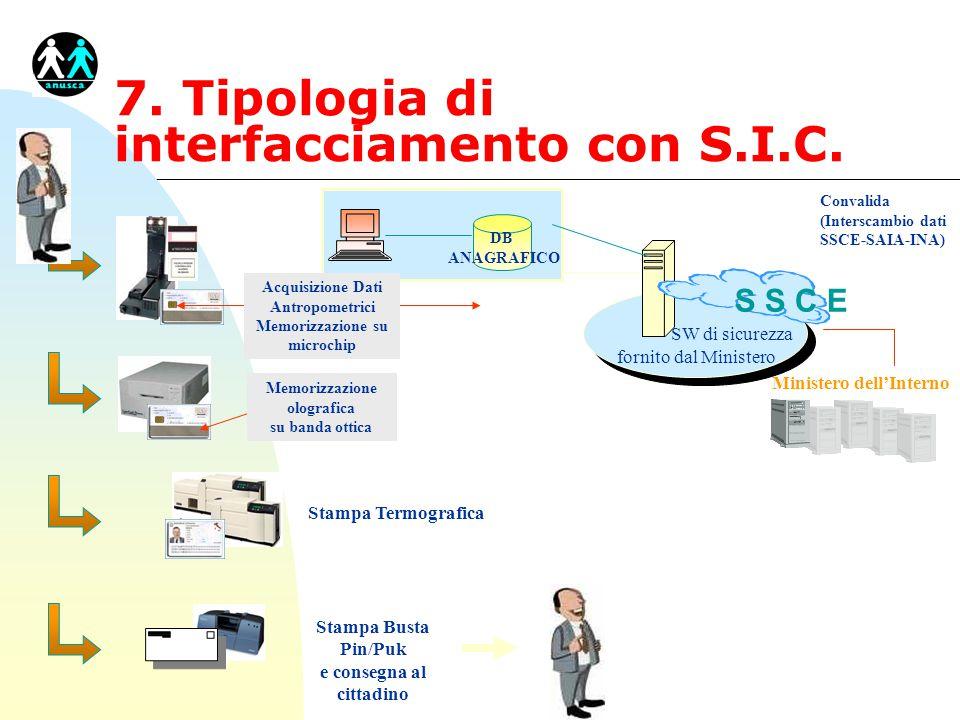 7. Tipologia di interfacciamento con S.I.C. SW di sicurezza fornito dal Ministero SW di sicurezza fornito dal Ministero Ministero dell'Interno S S C E