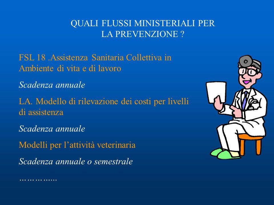 QUALI FLUSSI MINISTERIALI PER LA PREVENZIONE ? FSL 18.Assistenza Sanitaria Collettiva in Ambiente di vita e di lavoro Scadenza annuale LA. Modello di