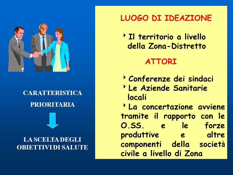 LUOGO DI IDEAZIONE  Il territorio a livello della Zona-Distretto ATTORI  Conferenze dei sindaci  Le Aziende Sanitarie locali  La concertazione avv
