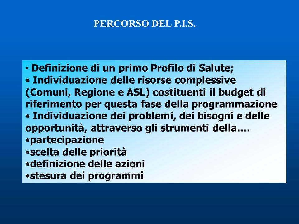 Definizione di un primo Profilo di Salute; Individuazione delle risorse complessive (Comuni, Regione e ASL) costituenti il budget di riferimento per q