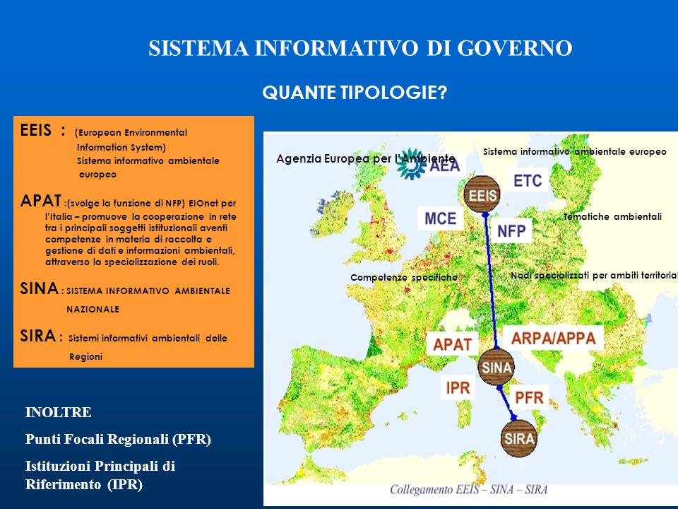 QUANTE TIPOLOGIE? EEIS : (European Environmental Information System) Sistema informativo ambientale europeo APAT :(svolge la funzione di NFP) EIOnet p