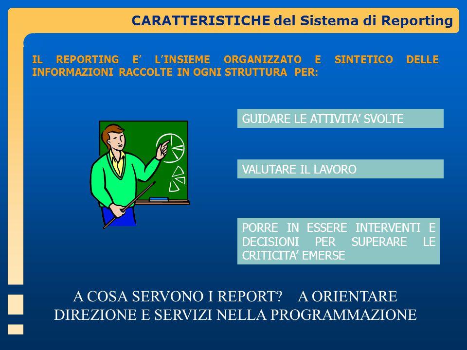 CARATTERISTICHE del Sistema di Reporting IL REPORTING E' L'INSIEME ORGANIZZATO E SINTETICO DELLE INFORMAZIONI RACCOLTE IN OGNI STRUTTURA PER: GUIDARE LE ATTIVITA' SVOLTE A COSA SERVONO I REPORT.