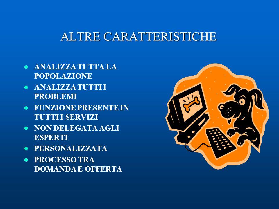 PIANO SANITARIO REGIONALE 2008-2010 QUALI NOVITA' IN TOSCANA QUALITA' NEI DIPARTIMENTI DI PREVENZIONE Sistema Prodotti Finiti per la registrazione ufficiale dati Progetto Passi sistema di sorveglianza continua dei fattori di rischio comportamentali e interventi preventivi (questionario telefonico) Abolizione procedure inefficaci Patto per la salute e sicurezza nei luoghi di lavoro D.P.C.M 7/12/2007
