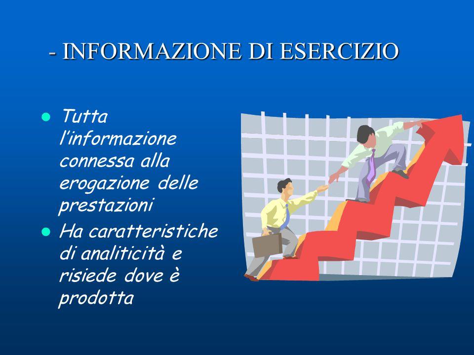 - INFORMAZIONE DI ESERCIZIO Tutta l'informazione connessa alla erogazione delle prestazioni Ha caratteristiche di analiticità e risiede dove è prodotta
