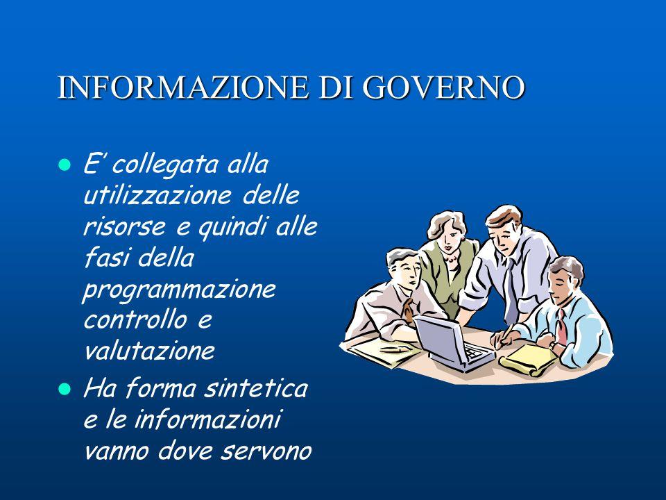 INFORMAZIONE DI GOVERNO E' collegata alla utilizzazione delle risorse e quindi alle fasi della programmazione controllo e valutazione Ha forma sinteti