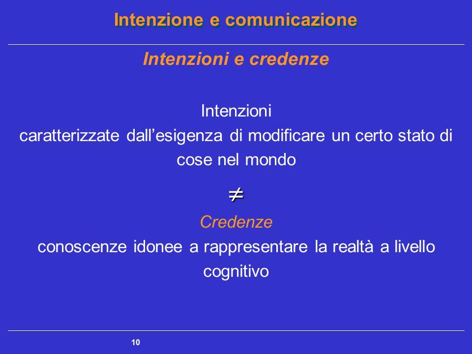Intenzione e comunicazione 10 Intenzioni e credenze Intenzioni caratterizzate dall'esigenza di modificare un certo stato di cose nel mondo Credenze c