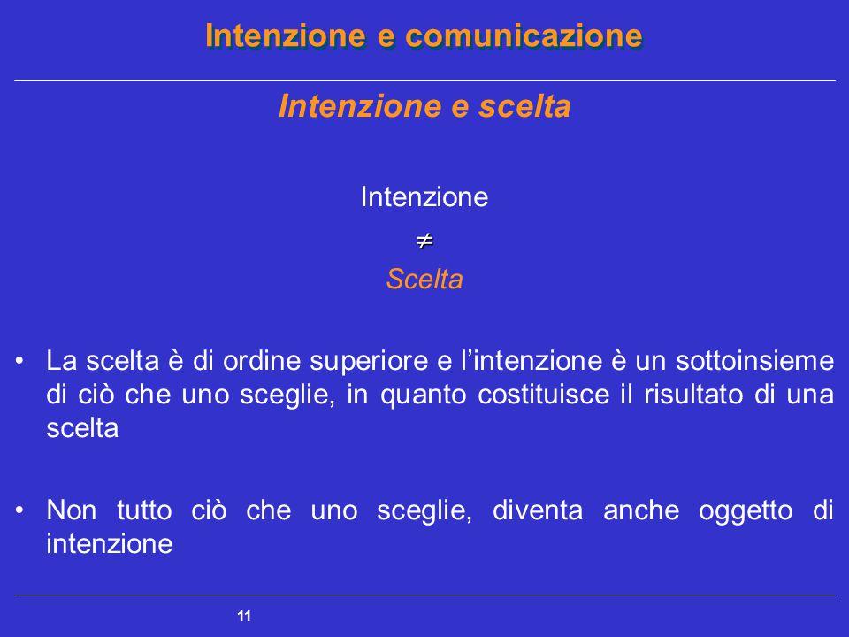 Intenzione e comunicazione 11 Intenzione e scelta Intenzione Scelta La scelta è di ordine superiore e l'intenzione è un sottoinsieme di ciò che uno s