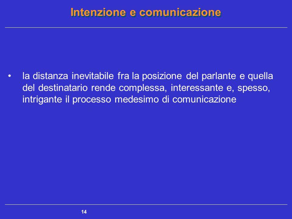Intenzione e comunicazione 14 la distanza inevitabile fra la posizione del parlante e quella del destinatario rende complessa, interessante e, spesso,