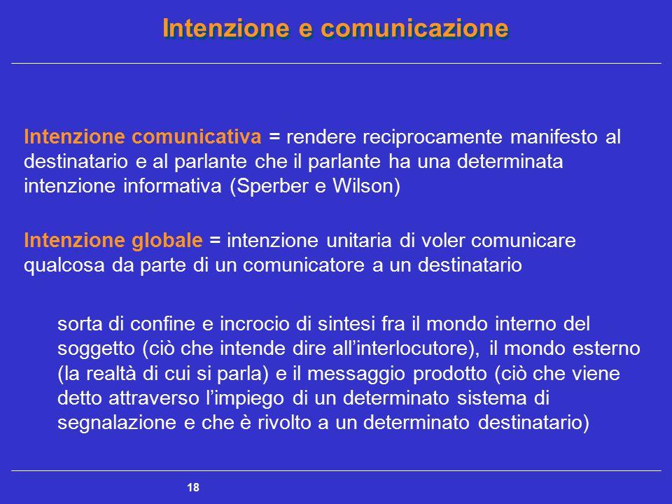 Intenzione e comunicazione 18 Intenzione comunicativa = rendere reciprocamente manifesto al destinatario e al parlante che il parlante ha una determin