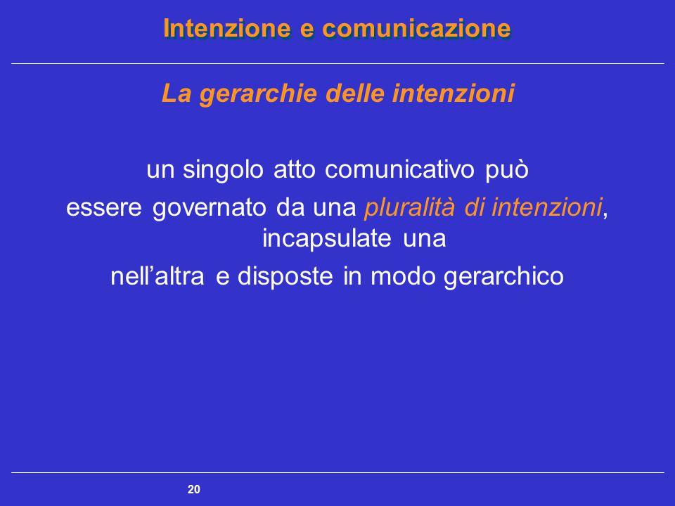 Intenzione e comunicazione 20 La gerarchie delle intenzioni un singolo atto comunicativo può essere governato da una pluralità di intenzioni, incapsul